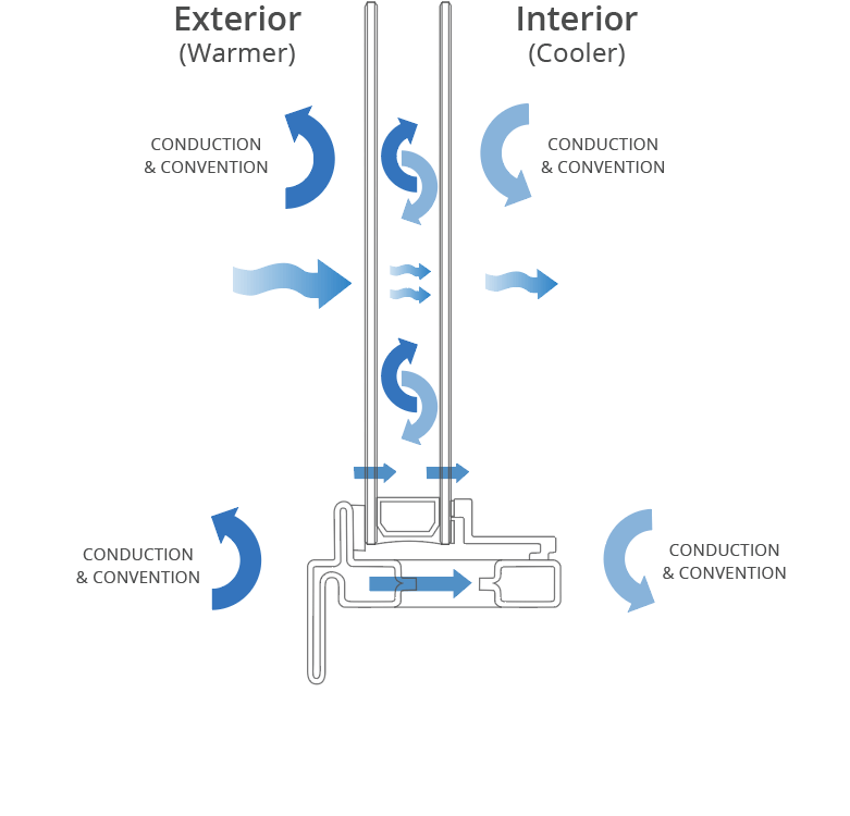 Jada Efficiency Diagram