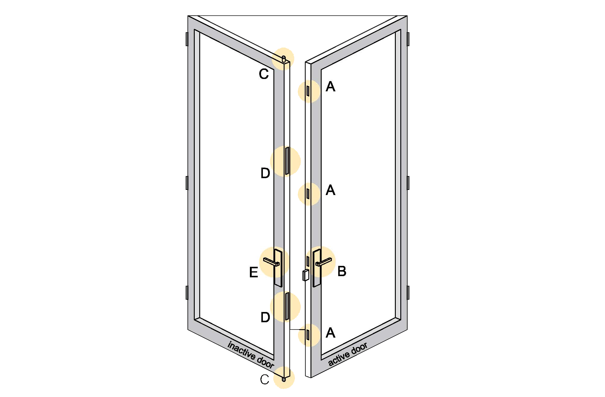 Jada | Multi-Point Door